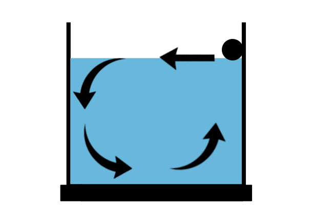 Spray bar positioned on rear of aquarium water flow diagram