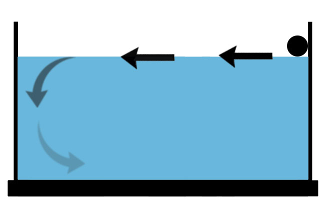 Spray bar positioned on side of aquarium water flow diagram