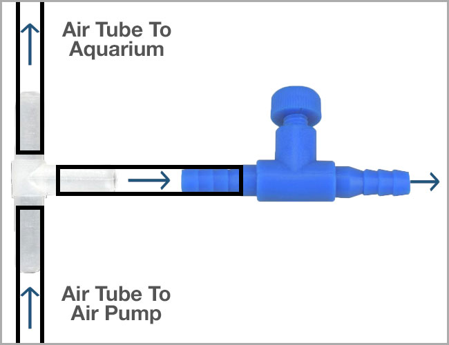 DIY aquarium bleed valve for air pump