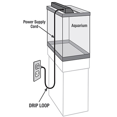 An example of an aquarium power cord with drip loop