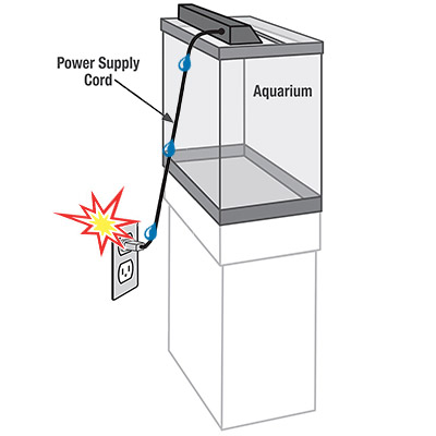 Aquarium power cord without a drip loop diagram