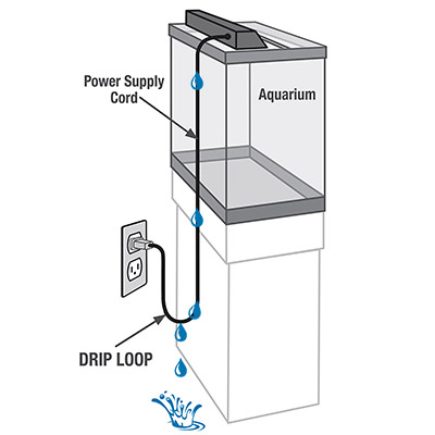Aquarium electrical outlet safe from water because of drip loop diagram